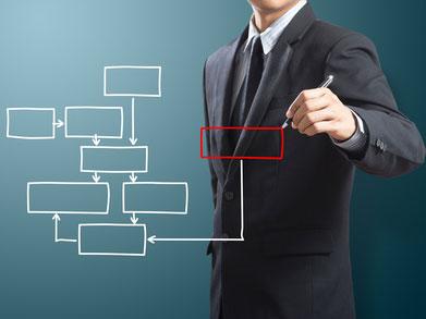 Optimiso, spécialiste de la documentation d'entreprise